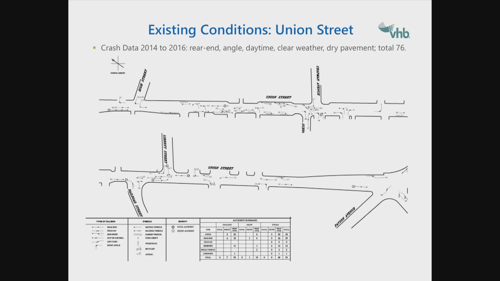 Easthampton Union Street Presentation